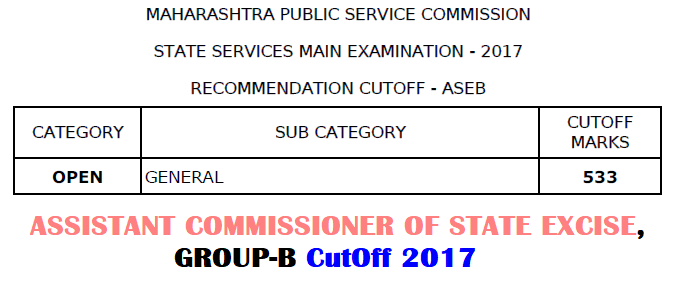 MPSC ACEB Cut Off 2017
