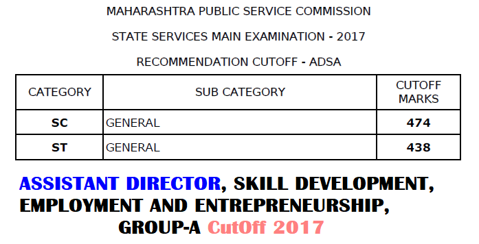 MPSC ADSA Cut Off 2017