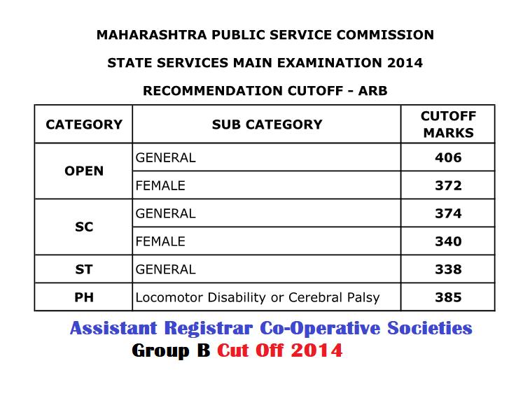 MPSC ARCS Cut Off 2014