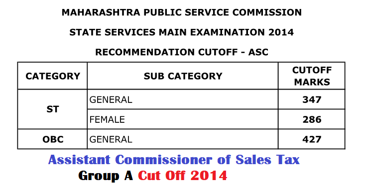 MPSC Assistant Commissioner Of Sales Tax Cut Off 2014