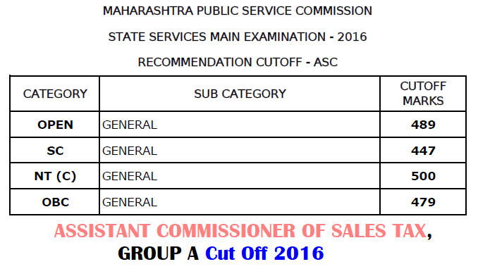 MPSC Assistant Commissioner Of Sales Tax Cut Off 2016
