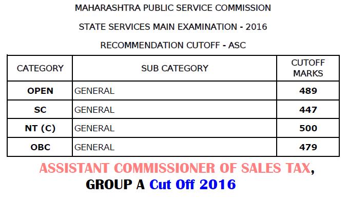 MPSC Assistant Commissioner Of Sales Tax Cut Off 2016
