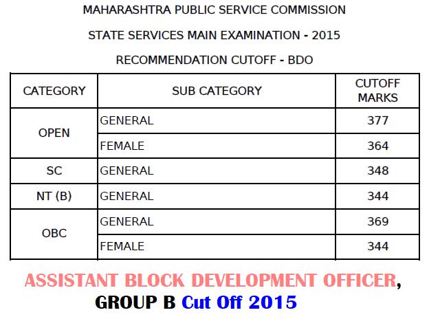 MPSC Assistant BDO Cut Off 2015