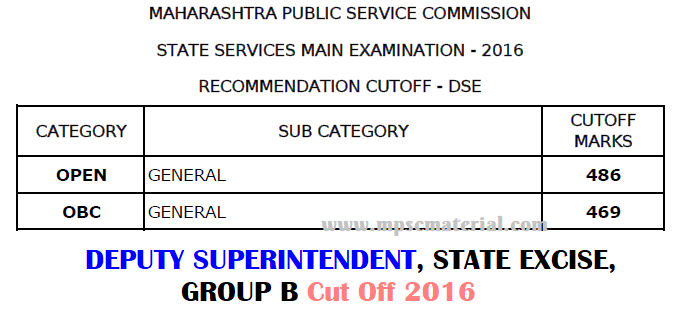 MPSC DSEB Cut Off 2016