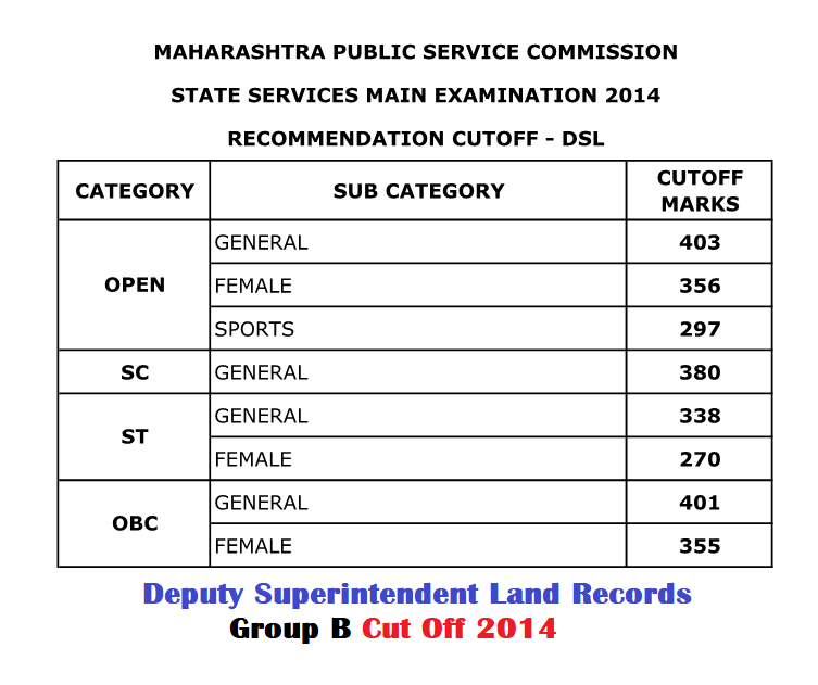 MPSC DSL Cut Off 2014