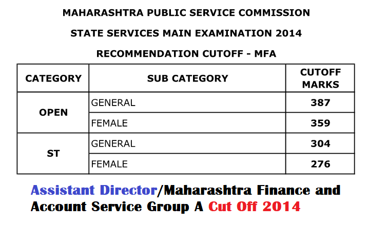 MPSC MFA Cut Off 2014