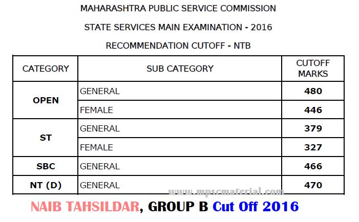 MPSC Naib Tahsildar Cut Off 2016