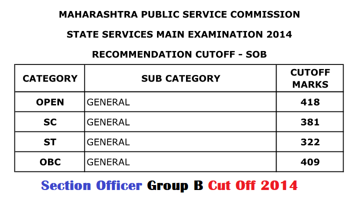 MPSC Section Officer Cut Off 2014