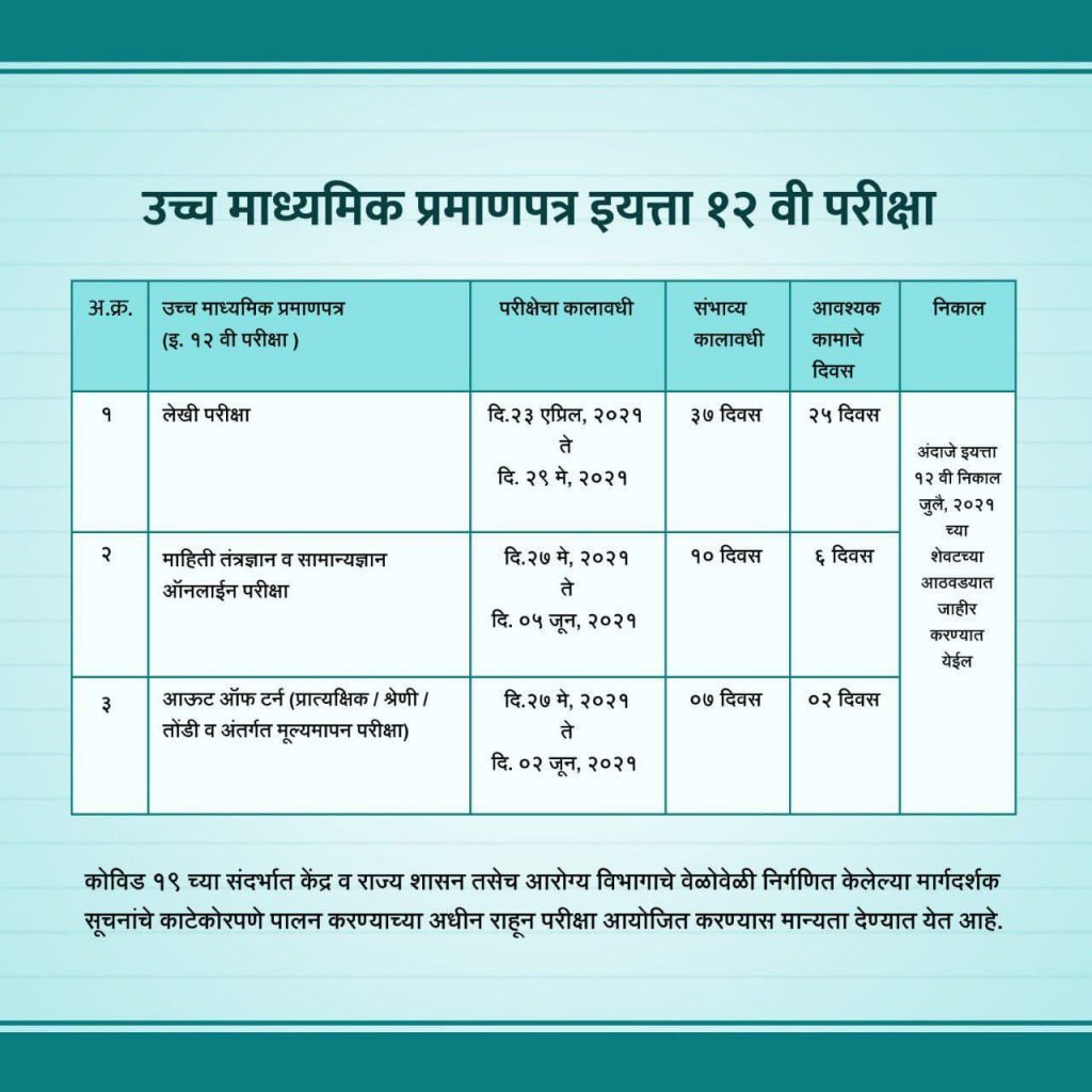 www.mahahsscboard.maharashtra.gov.in time table 2020 maharashtra hsc time table 2021 science, mahahsscboard.maharashtra.gov.in time table 2021, 12th time table 2021 maharashtra board commerce, maharashtra board time table 2021, board exam 2021, maharashtra board exam 2021, maharashtra hsc board official website, maharashtra hsc board 2021, maharashtra hsc, hsc, maharashtra hsc board, maharashtra hsc time table 2021, hsc board, maharashtra ssc/ 10th time table 2021, hsc board exam 2021 time table, maharashtra ssc exam date 2021, ssc exam date 2021, 12th board exam time table 2021, 12th board exam time table 2021 maharashtra, hsc time table 2021, hsc board time table 2021, hsc exam time table 2021, hsc time table 2021 maharashtra board,  maharashtra board exam 2021, maharashtra board time table 2021, hsc board, maharashtra hsc board,  maharashtra state board,  maharashtra hsc board 2021,  maharashtra board exam 2021 date,