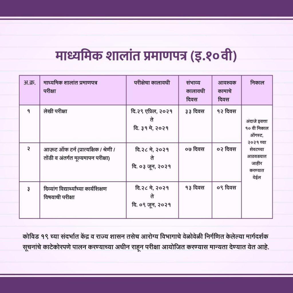 Maharashtra Hsc 2021 Timetable / Maharashtra Board ...